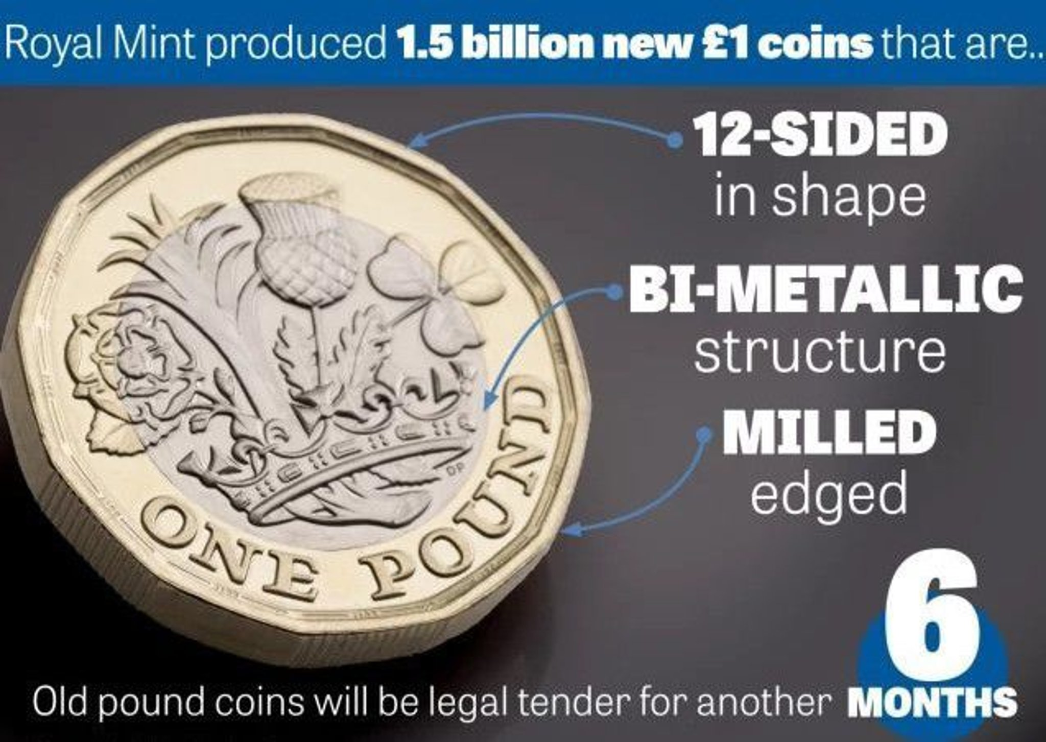 who buys old coins in uk