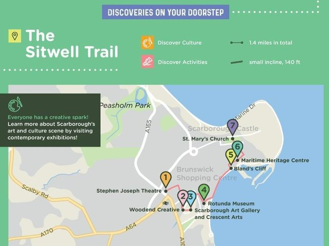 The Sitwell Trail